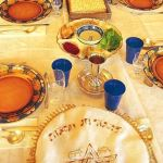 The Christian Seder Meal as Sacrament and Precursor to the Fulfillment of Romans 11